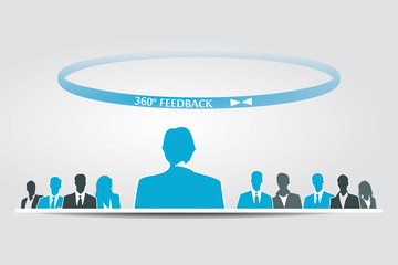 Human resources 360 feedback assessment evaluation
