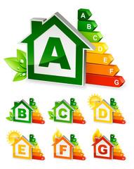 maison énergie