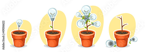 Growing ideas - light bulbs in flower pots