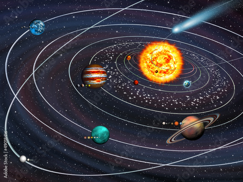 Solar System: 9 planets with moons on their orbits and Comet.