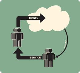 Crowdsourcing business - organizational digram