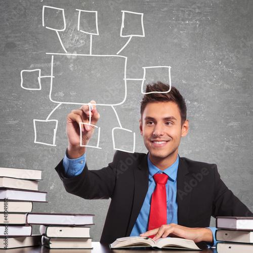 business man drawing a blank checkbox list