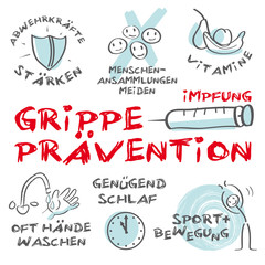 Grippe Prävention Impfung Grippewelle