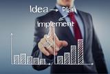 Idea -Plan Implement poster