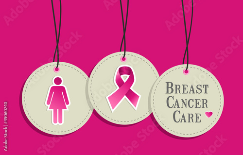 Breast cancer care hangtags