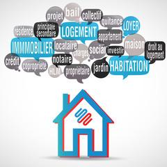nuage de mots bulles silhouette : logement