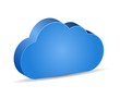 Vector 3d cloud shape