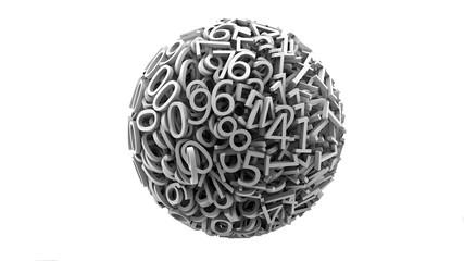 Esfera de numeros