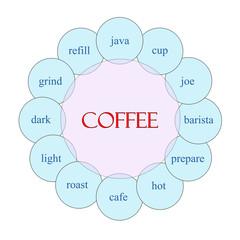 Coffee Circular Word Concept