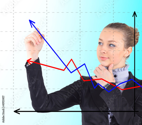 Business success growth chart. Business woman drawing graph show