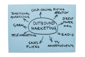 Outbound Marketing Diagram