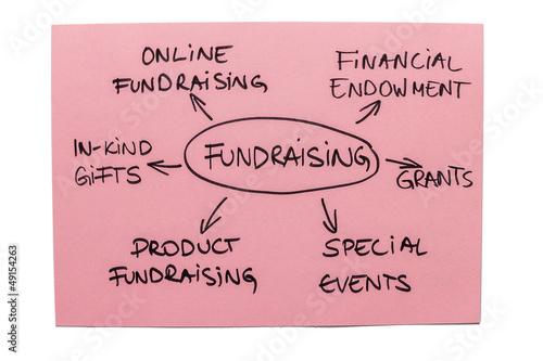 Fundraising Diagram