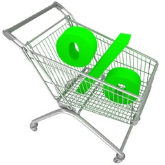 Shopping cart with percentage inwardly sign