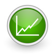 chart green circle glossy web icon on white background