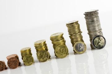 Geldsäulen von Euro-Münzen verschiedener Größe (aufsteigend)
