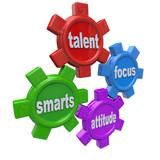 Traits of a Winner - Successful Qualities Skills Talent Attitude poster