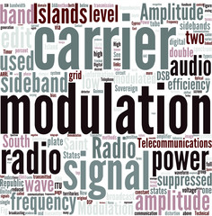 Amplitude modulation Concept