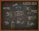 Planning Ahead - 2013 plans and wishes on chalkboard