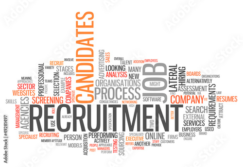 "Word Cloud ""Recruitment"""