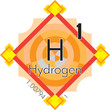 Hydrogen form Periodic Table of Elements V3