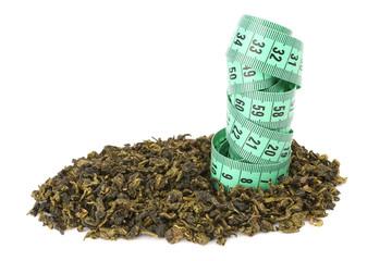 oolong tea and meter
