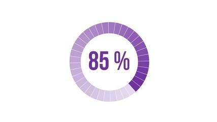 Chargement : 0-100% - violet