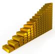 gold bars chart