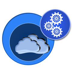 Cloud Computing Circles