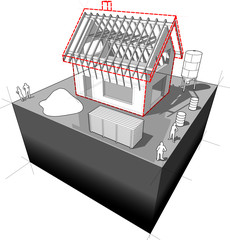 House under construction/roof framework diagram