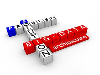 BIGDATA_architecture problem/solution - 3D