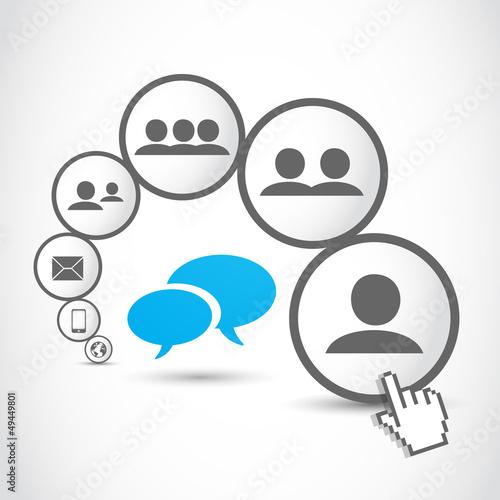 social media communication process