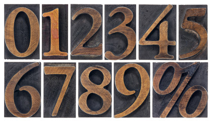 isolated numbers in wood type
