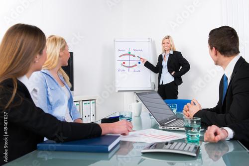kommunikationstraining für die mitarbeiter