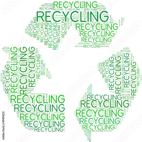 Recycling | Eco Symbol