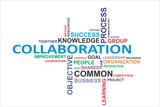 word cloud - collaboration poster