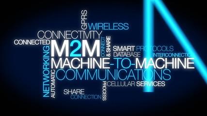 M2M machine-to-machine communications word tag cloud video