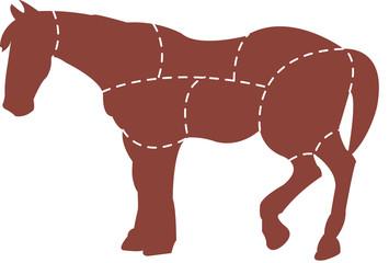 Viande de cheval