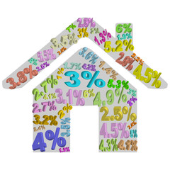 Evolution of house credit rate