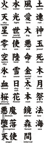 Kanji with translation