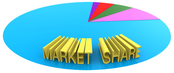 Market share marketing business sales goal