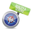quality and service compass conceptual