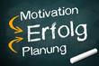 Kreidetafel mit Motivation, Erfolg und Planung