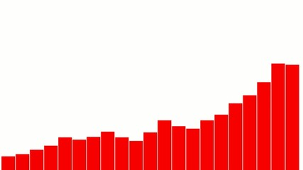 Four types of animated red graphs