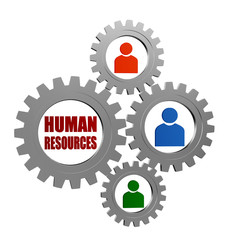 human resources and person signs in silver grey gearwheels