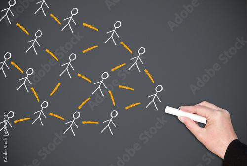 Community - Social Network