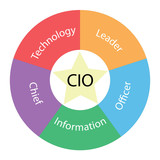 CIO circular concept with colors and star