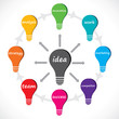 idea concept word in bulb stock vector