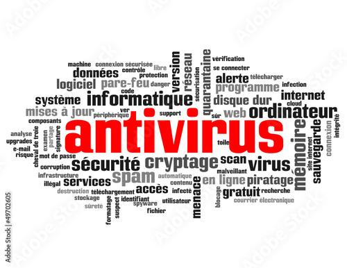 Nuage de Tags ANTIVIRUS (informatique ordinateur sécurité virus)