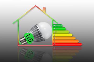 LED Lampe Haus