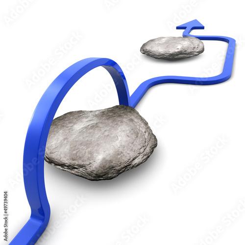 Erfolgreich Hindernisse überwinden